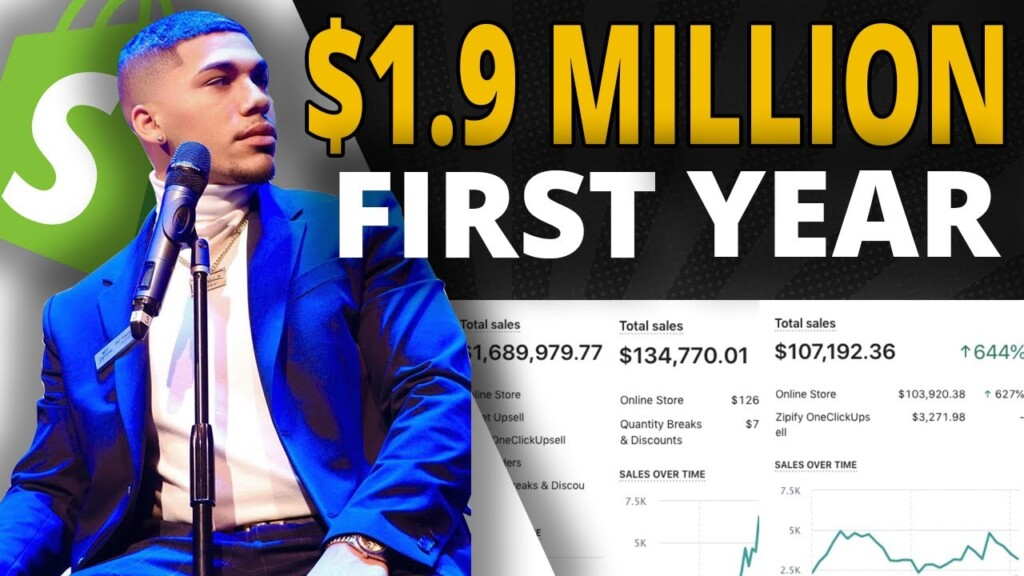 $1,900,000 My FIRST YEAR on SHOPIFY (Products & Ads Revealed)