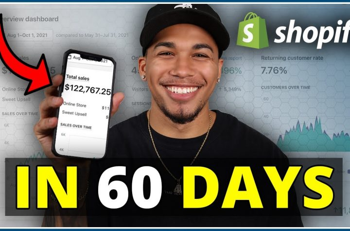 How I Made $123,000+ in 60 Days Shopify Dropshipping